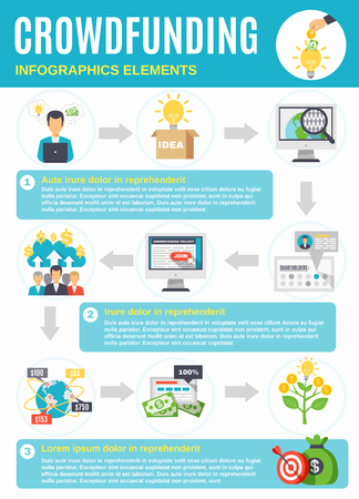 Crowdfunding infographics with symbols described process from funding of idea and startup to implementation of growth and profit flat vector illustration