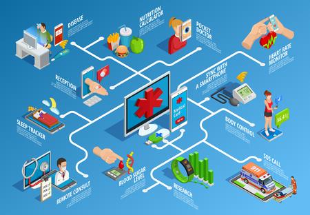 다양한 현대 장치 및 의료 고립 된 벡터 일러스트 레이 션의 절차에 디지털 건강 등각 인포 그래픽