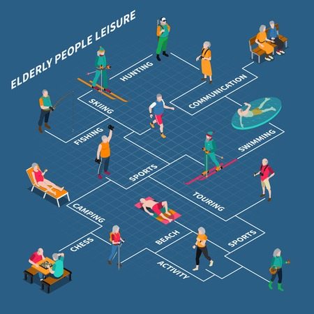 ski walking: Different hobbies and leisure of elderly people leading active life isometric flowchart vector illustration