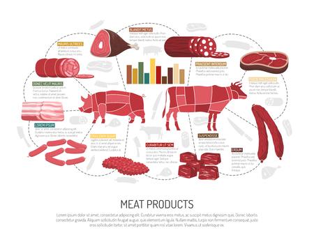豚肉ラム牛肉ソーセージ ハム ベーコンとデリカテッセン フラット ベクトル イラスト肉市場製品さまざまなインフォ グラフィック プレゼンテーシ  イラスト・ベクター素材