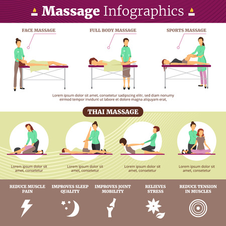 techniques: Healthcare flat infographics presenting information about proper massage techniques its types and benefit vector illustration