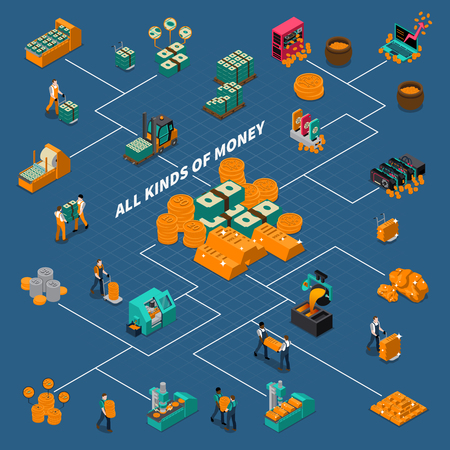 manufacturing equipment: Business industry isometric flowchart with manufacturing different kinds of money production equipment and workers isolated vector illustration Illustration