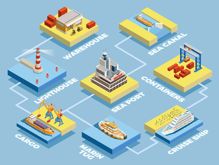 harbor: Seaport isometric elements collection with marine transport cargo storage lighthouse crane isolated vector illustration