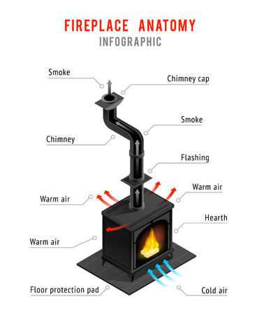 fireside: Isometric infographics with inscriptions of fireplace elements and directions of air motion on white background vector illustration