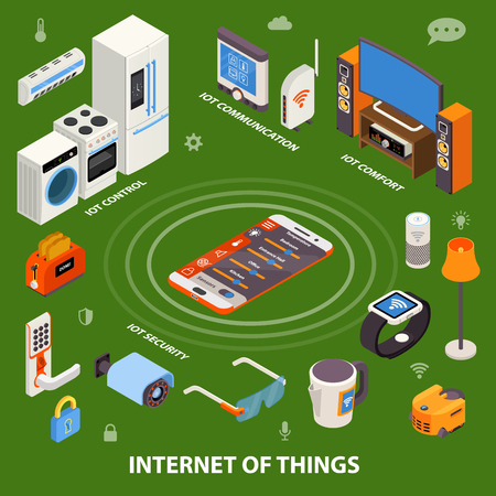 controlling: Internet of things iot isometric composition poster with smartphone controlling kitchen appliances security and comfort vector illustration