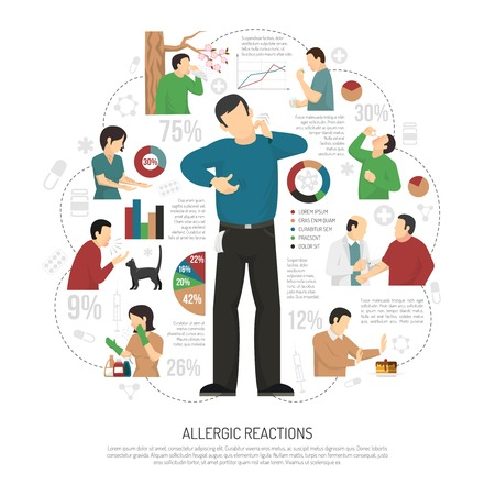 Flat allergy infographic with percent ratio allergy treatment and allergic reactions headline vector illustration Illustration