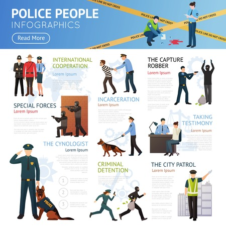 Police corps law enforcement property protection and civil disorders limiting service flat infographic poster vector illustration Illustration