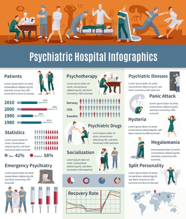 deranged: Psychiatric illnesses infographic set with psychotherapy symbols flat vector illustration Illustration