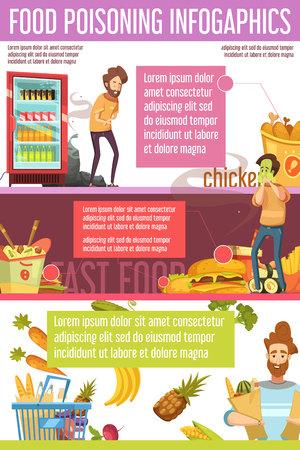 La intoxicación alimentaria provoca tratamientos de efectos y opciones saludables 3 banners de dibujos animados retro cartel infografía ilustración del vector