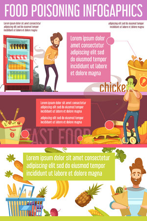 Food poisoning causes effects treatments and healthy choices 3 retro cartoon banners infographic poster vector illustration Illustration