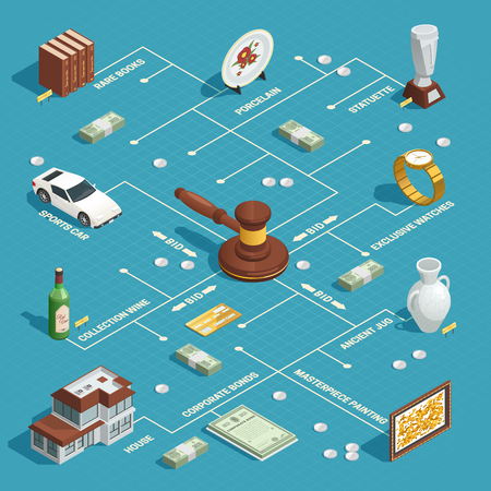 Auction room isometric flowchart with isolated auctioneers hammer and different valuable goods images connected with arrows vector illustration