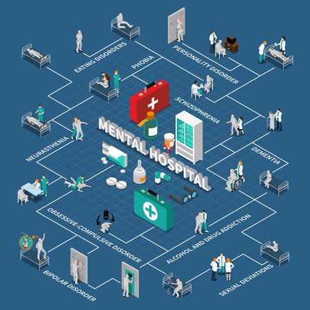 Mental hospital isometric infographics with flowchart of various disorders patients and medication on blue background vector illustration