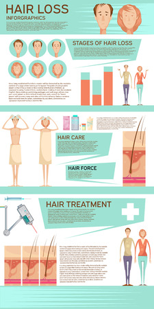 Hair loss infographics with typical balding problems detailed schemes male and female characters and editable text vector illustration