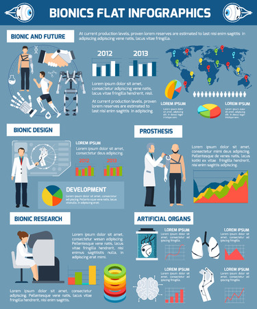 bionics: Bionics flat infographics with different innovative development directions in flat style vector illustration