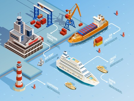 Sea port isometric infographics with cruise and industrial ships lighthouse crane cargo anchor vector illustration Иллюстрация