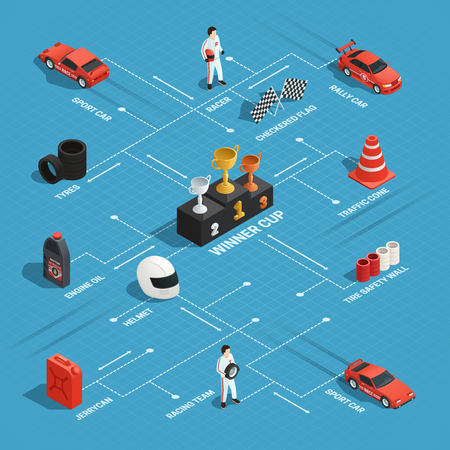 Car race isometric flowchart composition with isolated images of racing cars racer characters and winner cups vector illustration Illustration