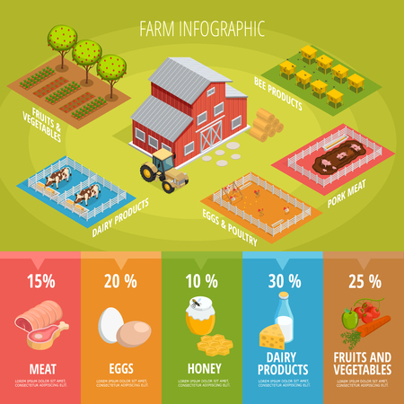 Fazenda, alimento, isometric, infographics, casa, trator, animais, legumes, frutas, saudável, orgânica, produtos, vetorial, Ilustração