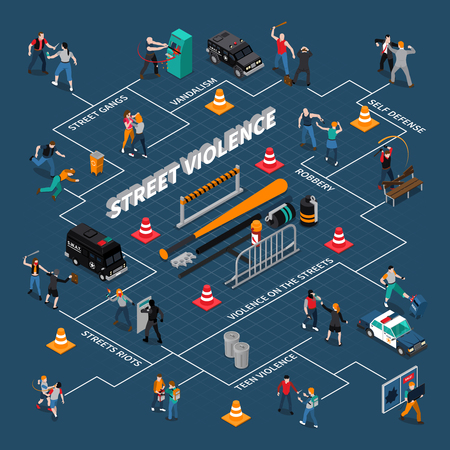 hooligan: Street violence isometric infographics with flowchart of hooligan actions including robbery riots on dark background vector illustration