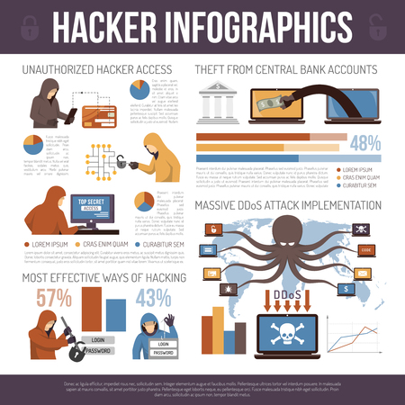 threaten: Popular cyberscammers hackers tricks tools malware  and schemes to threaten internet security flat infographic poster vector illustration
