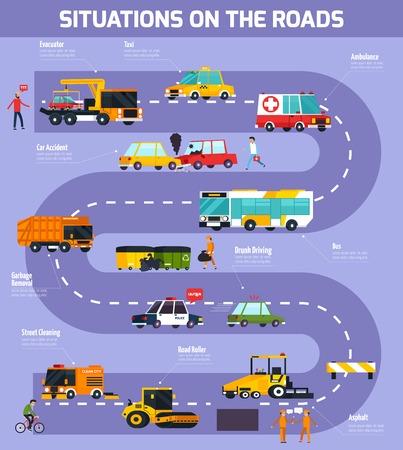 交通: 道路地図の参加者とトラフィックとサービスの交通道路状況のフラット ベクトル イラスト