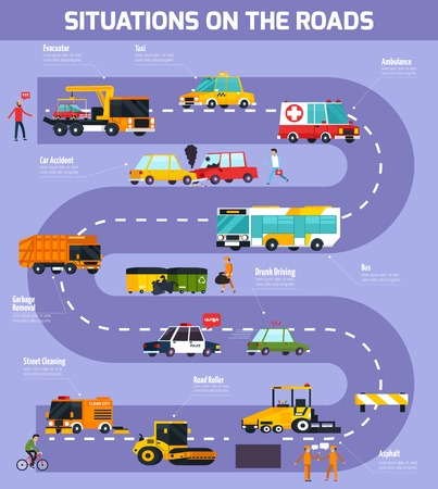 Flat vector illustration of situations on roads with road map participants of traffic and service transport