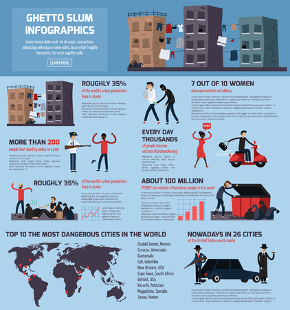 Colored and flat ghetto slum flat infographics with top 10 most dangerous cities in the world vector illustration Ilustrace