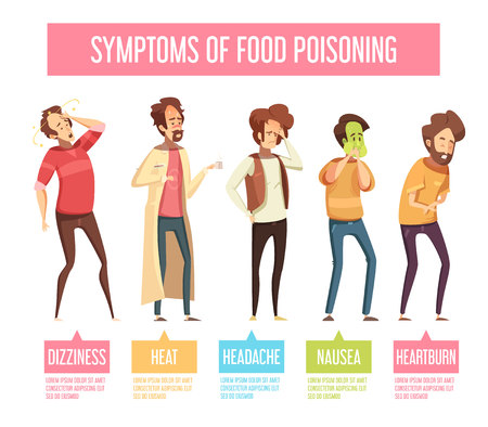 overeating: Food poisoning signs and symptoms men retro cartoon infographic poster with nausea vomiting diarrhea fever vector illustration