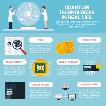 isotope: Quantum technologies infographics layout for text information about application of scientific achievements in real life flat vector Illustration