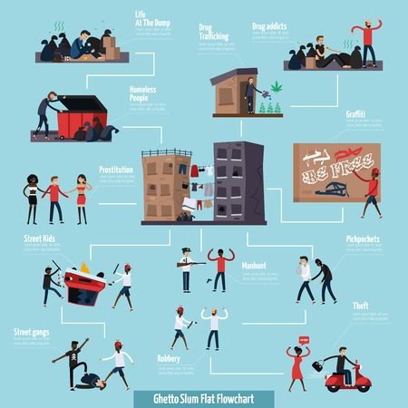 old ruin: Ghetto slum flat flowchart with homeless people prostitution graffiti robbery and others descriptions vector illustration