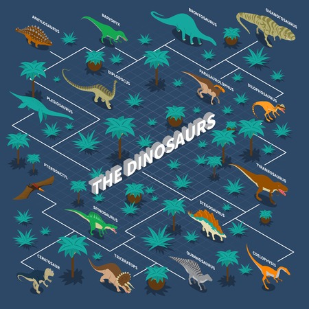 Dinosaurs isometric infographics with flowchart of carnivore and herbivore reptiles and plants on blue background vector illustration