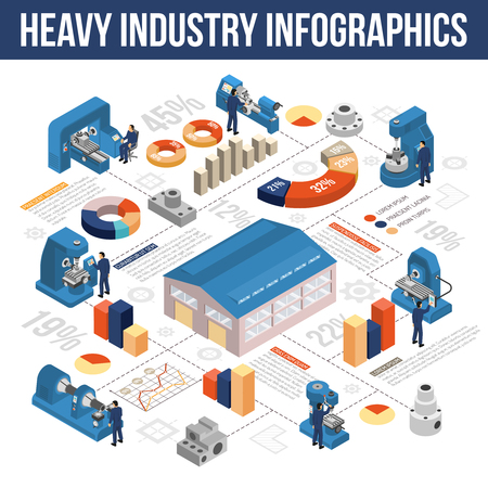 Heavy industry isometric infographics with charts and information about machine tools work pieces and warehouse vector illustration