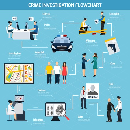 witness: Crime investigation flat flowchart including call center police witness suspected and guilty on blue background vector illustration Illustration