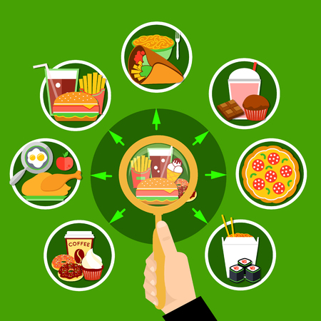 fast meal: Fast food lunch meal online menu choices flat poster with french fry hamburger chicken and taco vector illustration