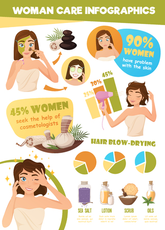 skin care woman: Woman morning routine infographics with hair and skin care images of cartoon girl character with diagrams vector illustration Illustration