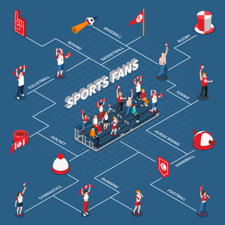 Isometric infographics with flowchart of sports fans and attributes including spectator stand on blue background vector illustration