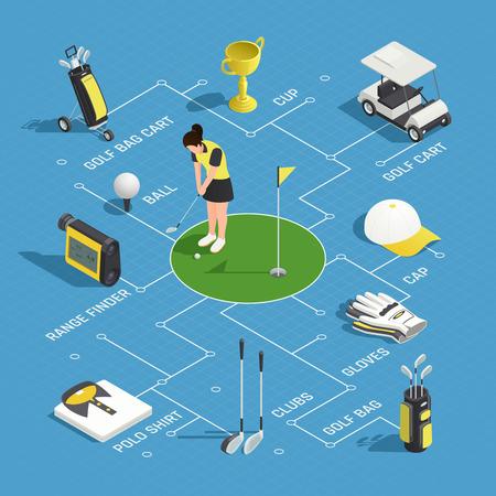 Golf isometrische stroomdiagram met jonge vrouw met clubs glovers polo shirt afstandsmeter zak winkelwagen decoratieve iconen vector illustratie