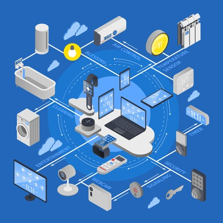 IOT internet of things isometric flowchart with icon set combined in composition vector illustration