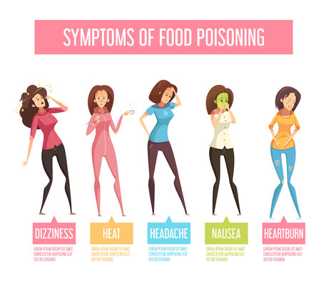 Food poisoning signs and symptoms women retro cartoon infographic poster with nausea vomiting diarrhea fever vector illustration Illustration