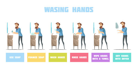 wiping: Washing hands properly retro cartoon hygiene icons with step by step text explanation flat vector illustration