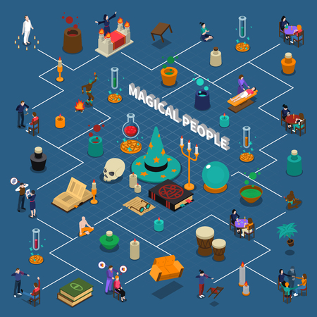 psychic: Magical people with attributes isometric infographics with flowchart of paranormal abilities on blue background vector illustration