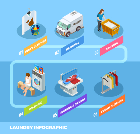 Full laundry wash and fold service isometric infographic flowchart scheme with sorting and ironing clothes vector illustration Illustration
