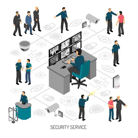 Infographics mit Flussdiagramm der Tätigkeit des Sicherheitsdienstes einschließlich Berufsausrüstung auf isometrischer Vektorillustration des weißen Hintergrundes Vektorgrafik