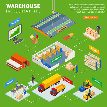 Warehouse infographics layout with transportation sorting loading storage statistic isometric compositions vector illustration