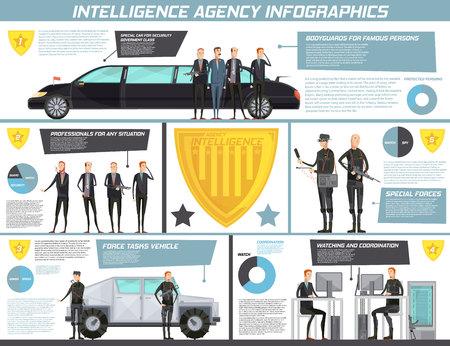 Agencia de inteligencia infographics con guardaespaldas para la observación de personas famosas y la coordinación de fuerzas especiales ilustración vectorial