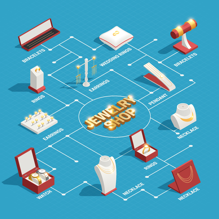 Jewelry shop isometric flowchart with earrings rings pendants necklace watches decorative icons