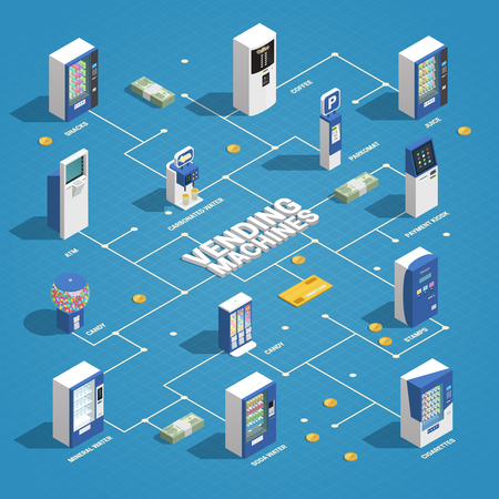 Vending machines isometric flowchart with food and parking machines vector illustration