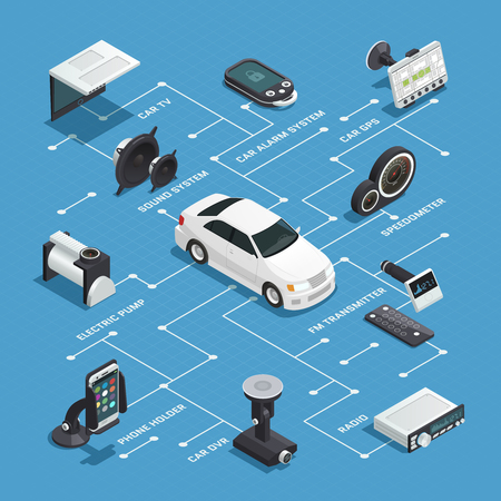 navigator: Car electronics isometric flowchart with alarm gps tv systems phone holder radio dvd devices decorative icons vector illustration