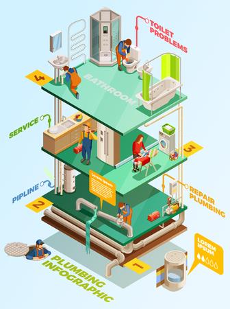 高層住宅建物の暖房や水供給システムの問題品質配管のソリューション  イラスト・ベクター素材