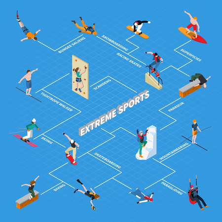 Extreme sports people isometric flowchart with mountaineering parkour surfing racing skates snowboarding on blue background vector illustration Illustration