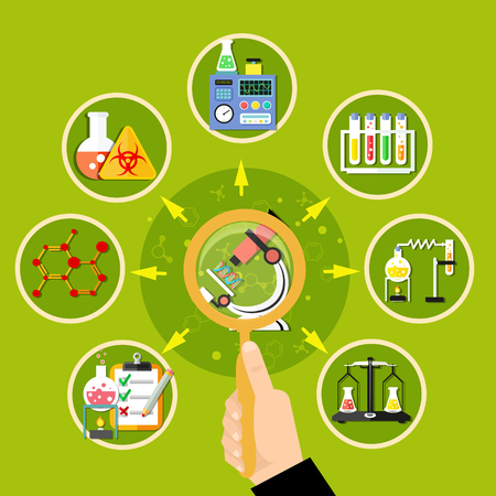 Set of round chemistry icons with loupe and arrows on green background flat vector illustration Illustration